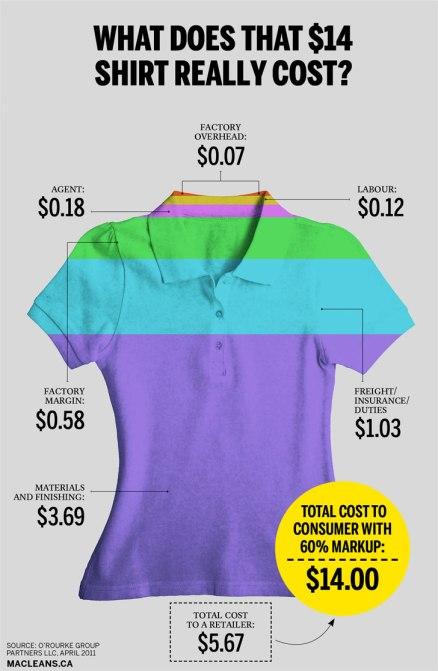 t-shirt-kost